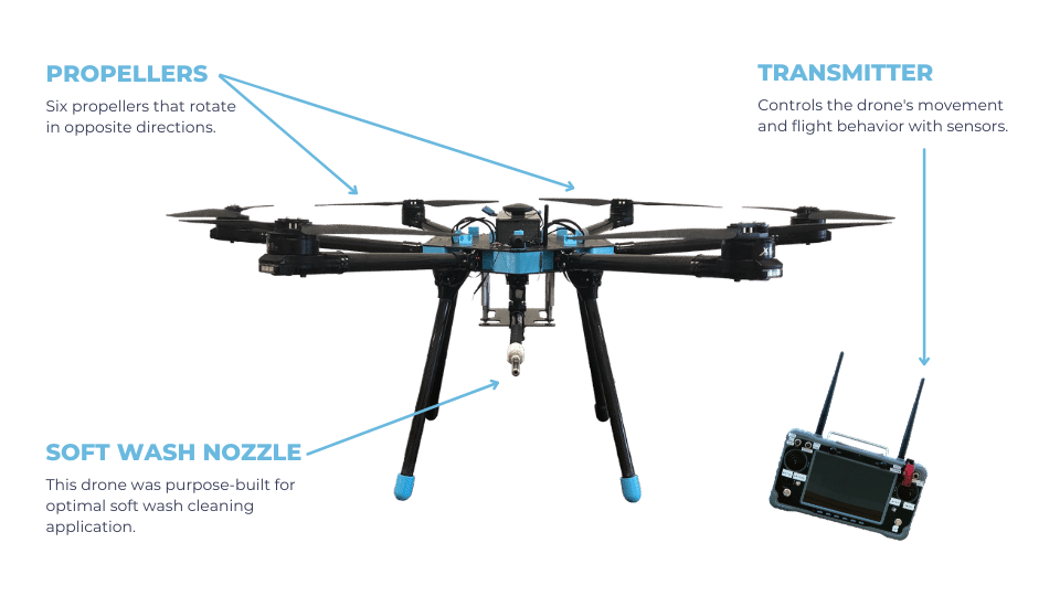 UDS - C1 Cleaning Drone